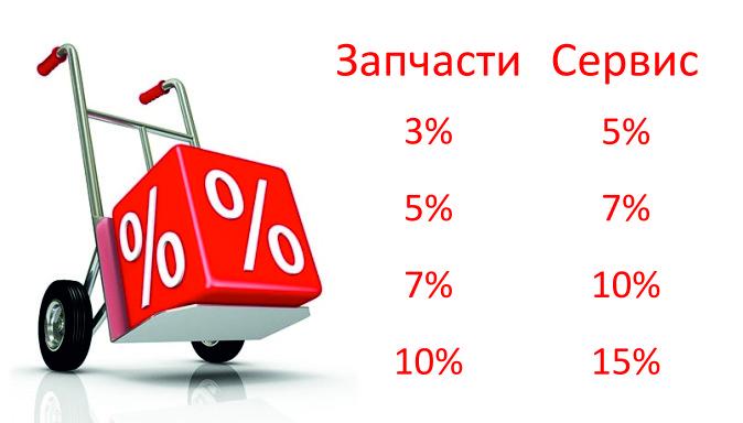 Резервная_копия_анкета для дисконта11-15